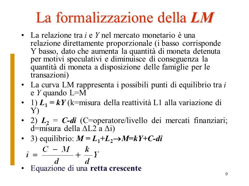 10 Il grafico della LM Se il mercato si trova in un punto al di sotto della LM, i è troppo basso dato il reddito La domanda di moneta L2 > offerta gli operatori vendono titoli, il prezzo dei titoli, i : si torna sulla LM e viceversa se siamo sopra I movimenti di i portano il mercato sulla LM