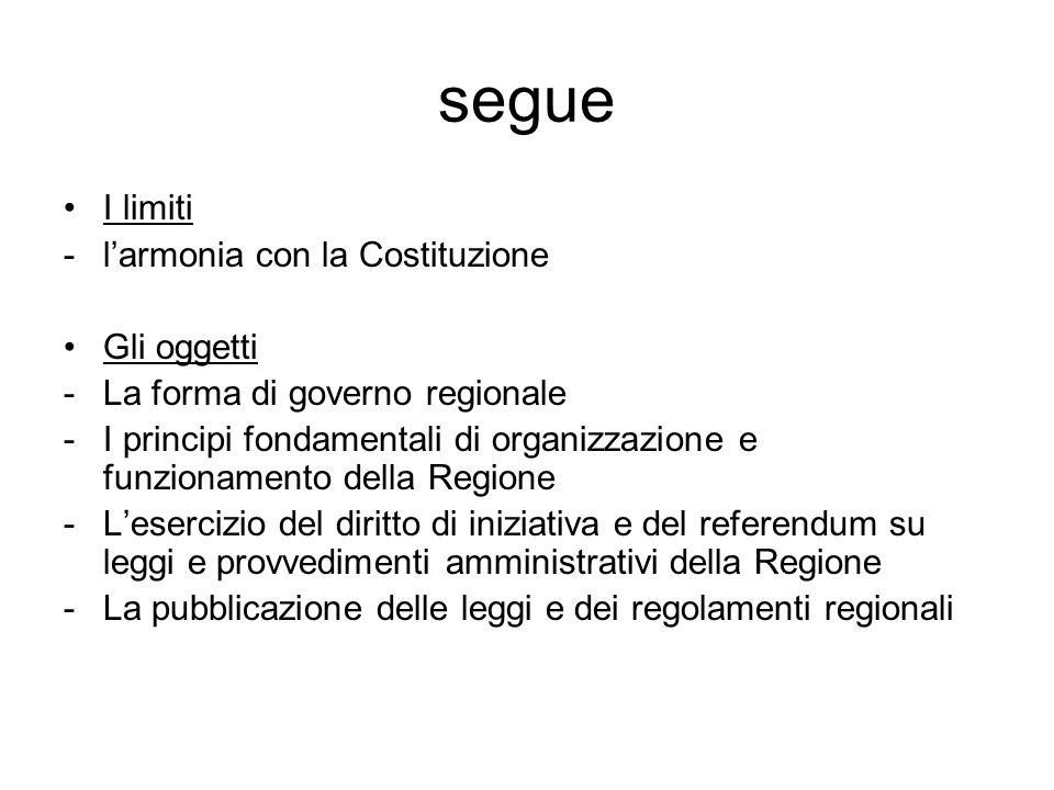 segue I limiti -larmonia con la Costituzione Gli oggetti -La forma di governo regionale -I principi fondamentali di organizzazione e funzionamento del