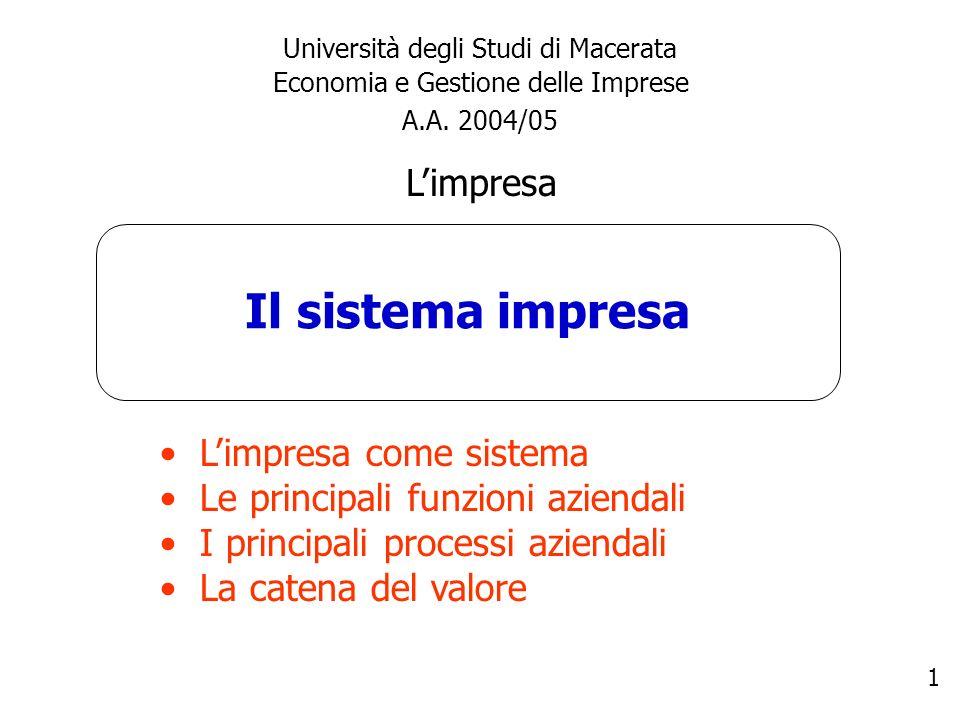 1 Il sistema impresa Università degli Studi di Macerata Economia e Gestione delle Imprese A.A. 2004/05 Limpresa Limpresa come sistema Le principali fu