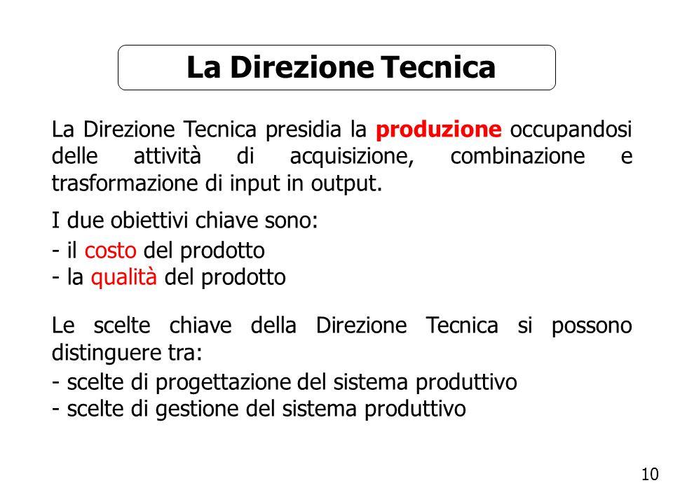 10 La Direzione Tecnica La Direzione Tecnica presidia la produzione occupandosi delle attività di acquisizione, combinazione e trasformazione di input