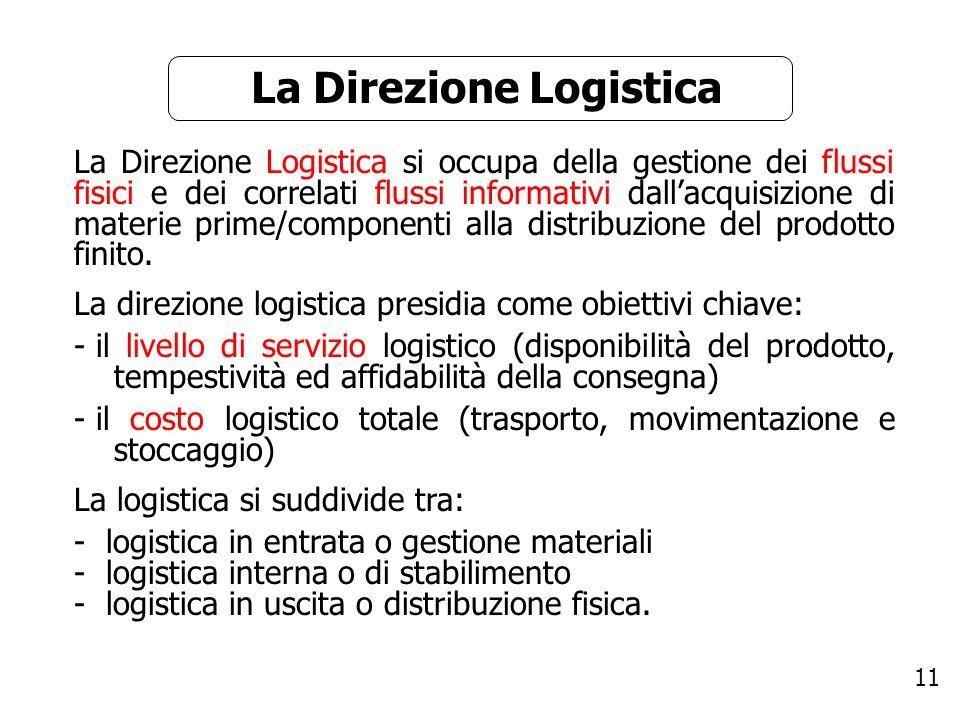 11 La Direzione Logistica La Direzione Logistica si occupa della gestione dei flussi fisici e dei correlati flussi informativi dallacquisizione di mat