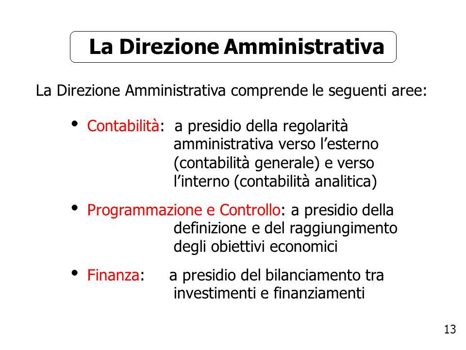13 La Direzione Amministrativa comprende le seguenti aree: Contabilità: a presidio della regolarità amministrativa verso lesterno (contabilità general