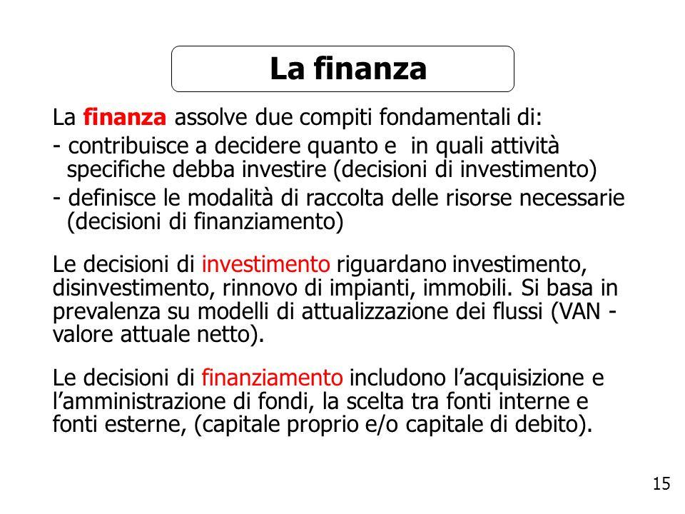15 La finanza La finanza assolve due compiti fondamentali di: - contribuisce a decidere quanto e in quali attività specifiche debba investire (decisio