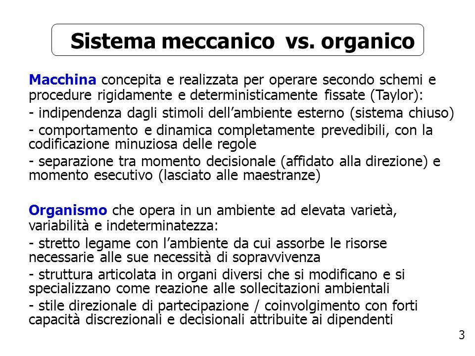 3 Sistema meccanico vs. organico Macchina concepita e realizzata per operare secondo schemi e procedure rigidamente e deterministicamente fissate (Tay