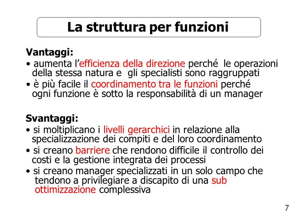 7 La struttura per funzioni Vantaggi: aumenta lefficienza della direzione perché le operazioni della stessa natura e gli specialisti sono raggruppati