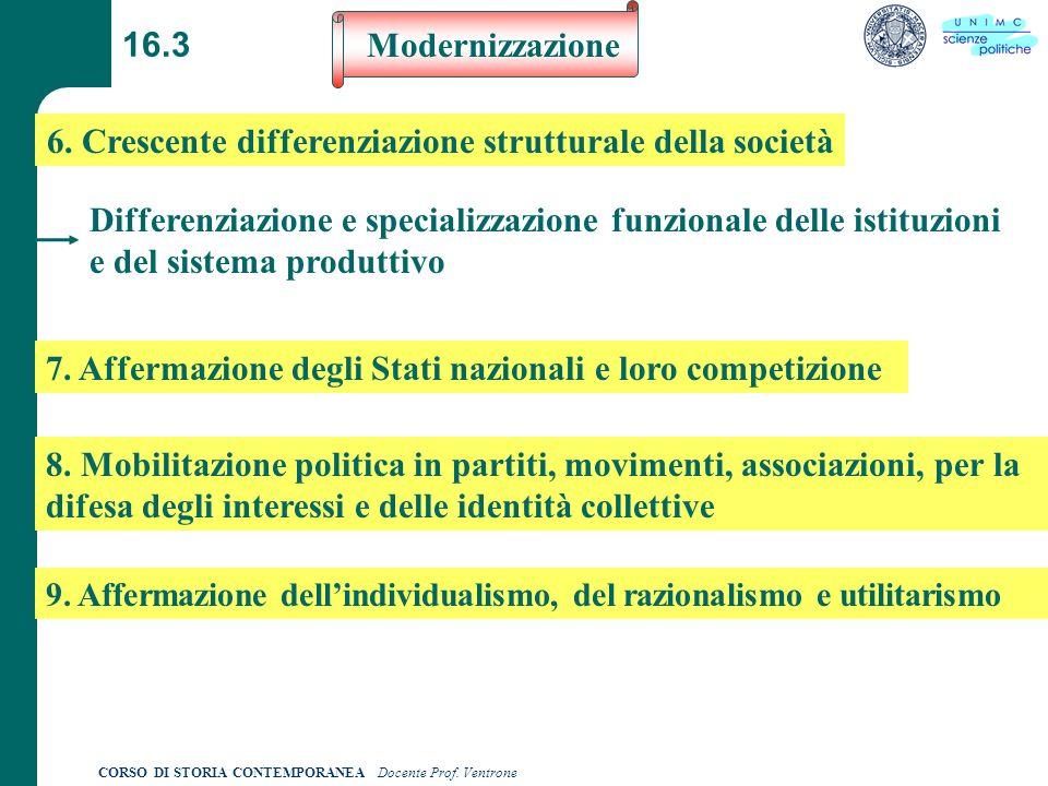CORSO DI STORIA CONTEMPORANEA Docente Prof. Ventrone 16.3 Modernizzazione Differenziazione e specializzazione funzionale delle istituzioni e del siste