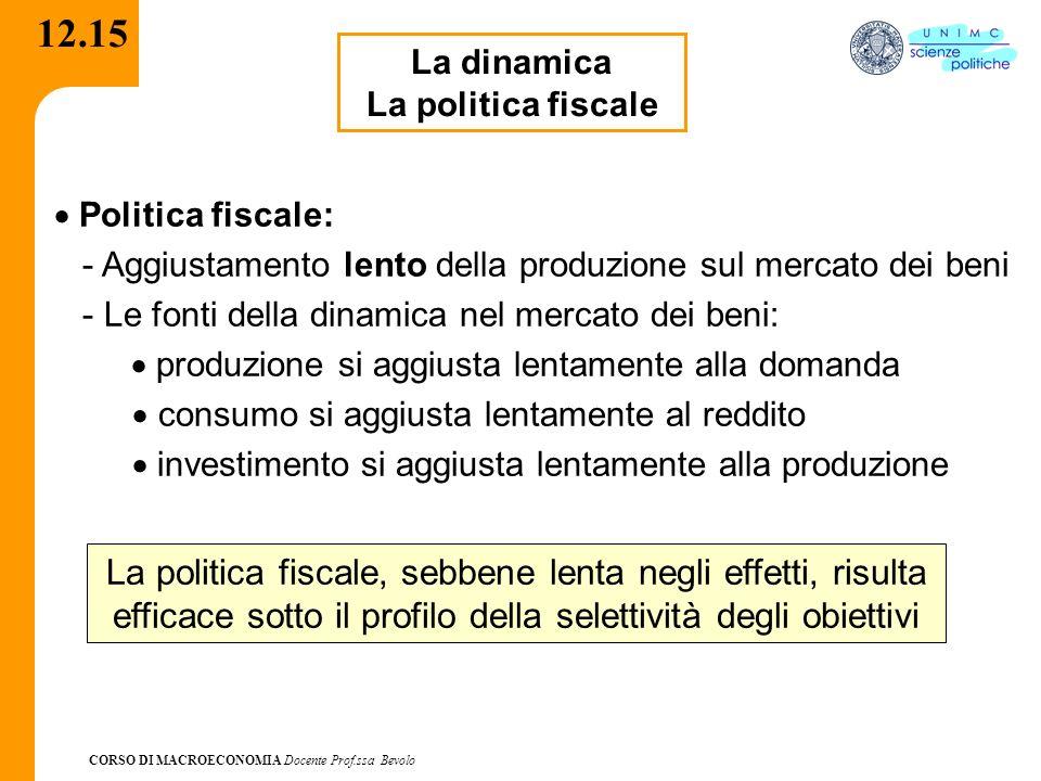 CORSO DI MACROECONOMIA Docente Prof.ssa Bevolo 12.15 La dinamica La politica fiscale Politica fiscale: - Aggiustamento lento della produzione sul merc