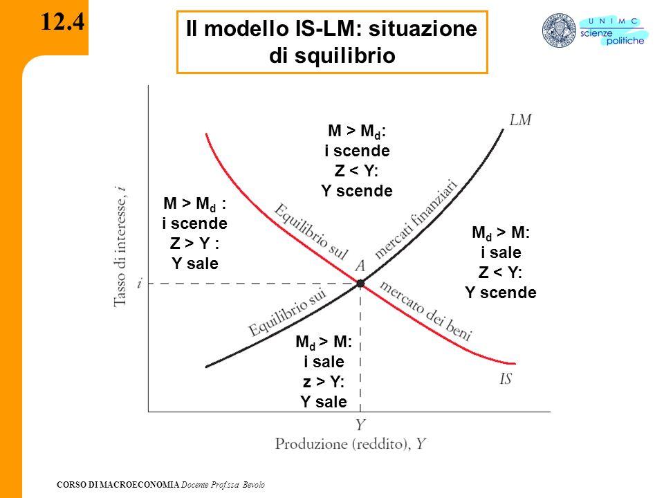 CORSO DI MACROECONOMIA Docente Prof.ssa Bevolo 12.4 Il modello IS-LM: situazione di squilibrio M > M d : i scende Z < Y: Y scende M > M d : i scende Z