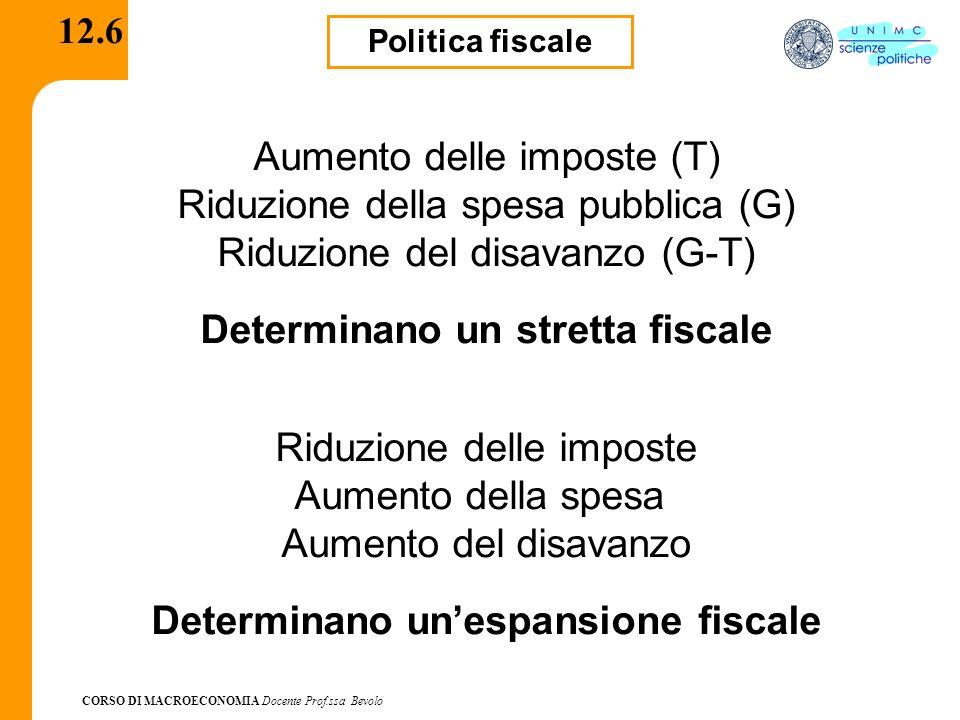 CORSO DI MACROECONOMIA Docente Prof.ssa Bevolo 12.6 Politica fiscale Aumento delle imposte (T) Riduzione della spesa pubblica (G) Riduzione del disava