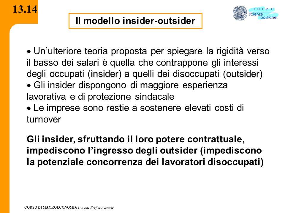 CORSO DI MACROECONOMIA Docente Prof.ssa Bevolo 13.14 Il modello insider-outsider insideroutsider Unulteriore teoria proposta per spiegare la rigidità