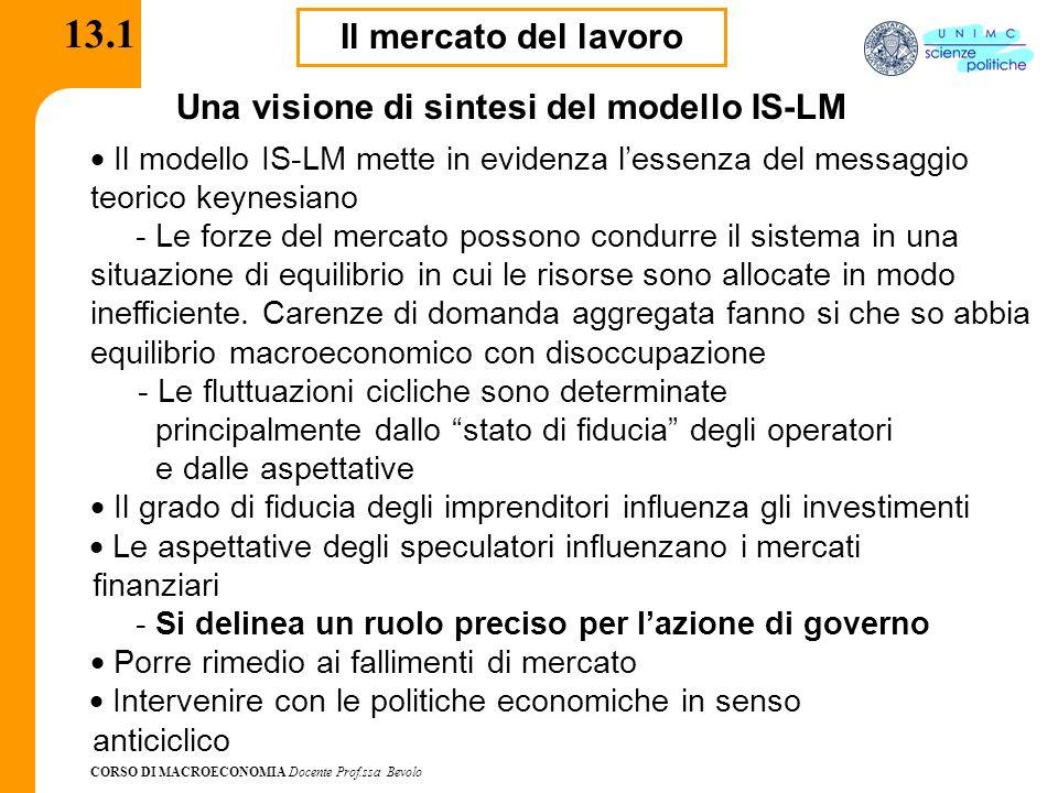 CORSO DI MACROECONOMIA Docente Prof.ssa Bevolo 13.1 Il mercato del lavoro Una visione di sintesi del modello IS-LM Il modello IS-LM mette in evidenza
