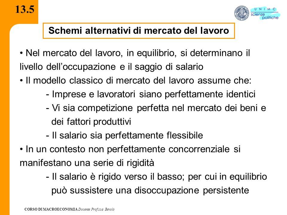CORSO DI MACROECONOMIA Docente Prof.ssa Bevolo 13.5 Schemi alternativi di mercato del lavoro Nel mercato del lavoro, in equilibrio, si determinano il