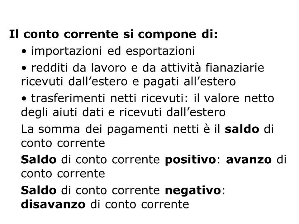Blanchard, Scoprire la macroeconomia, vol. I, Il Mulino 2005 Capitolo 14. I mercati dei beni e i mercati finanziari in economia aperta 10 Il conto cor