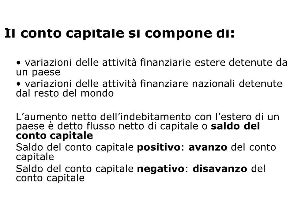 Blanchard, Scoprire la macroeconomia, vol. I, Il Mulino 2005 Capitolo 14. I mercati dei beni e i mercati finanziari in economia aperta 11 Il conto cap
