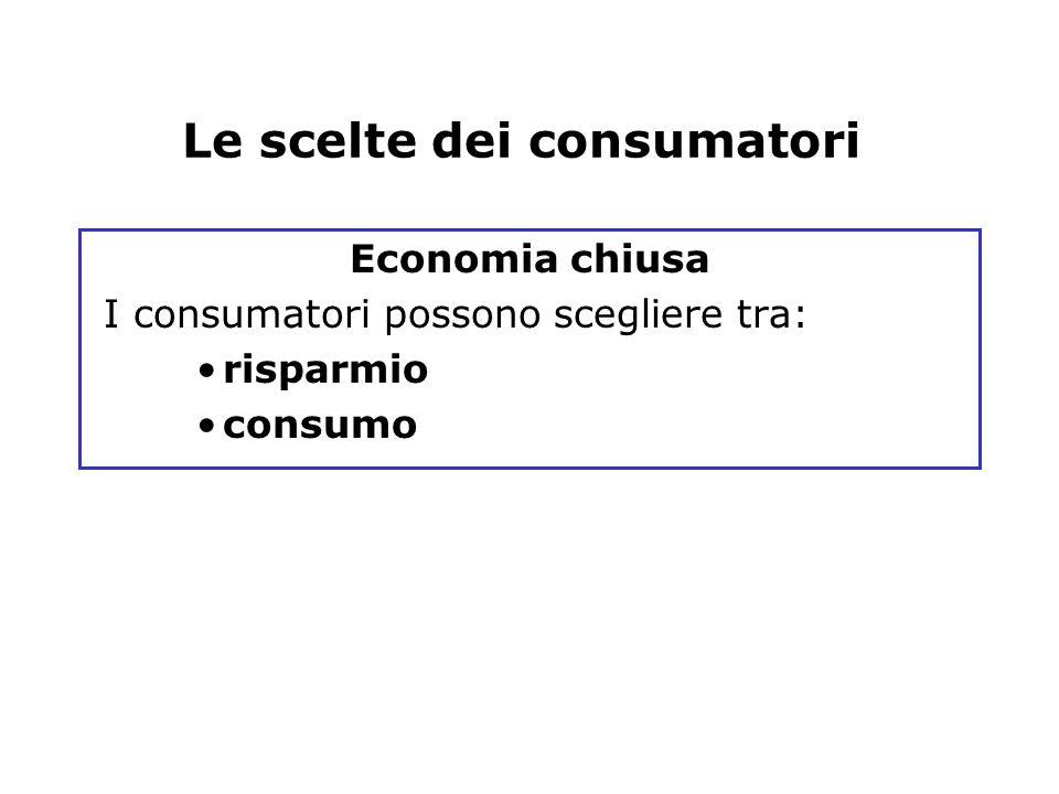 Blanchard, Scoprire la macroeconomia, vol. I, Il Mulino 2005 Capitolo 14. I mercati dei beni e i mercati finanziari in economia aperta 12 Le scelte de