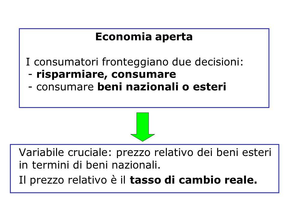 Blanchard, Scoprire la macroeconomia, vol. I, Il Mulino 2005 Capitolo 14. I mercati dei beni e i mercati finanziari in economia aperta 13 Variabile cr