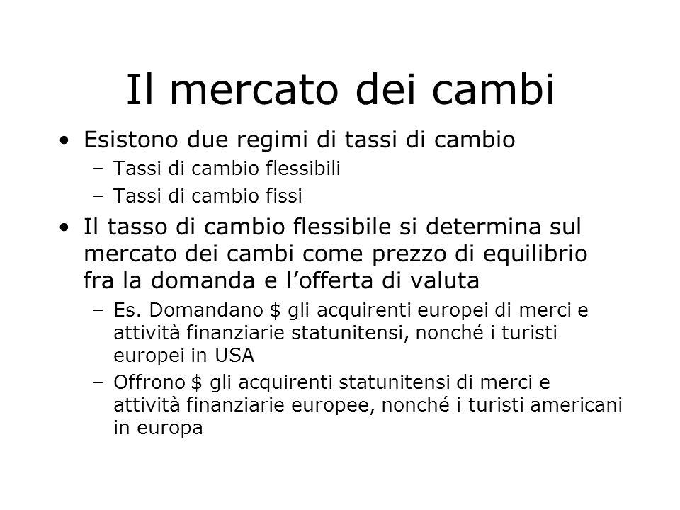 Blanchard, Scoprire la macroeconomia, vol. I, Il Mulino 2005 Capitolo 14. I mercati dei beni e i mercati finanziari in economia aperta 15 Esistono due