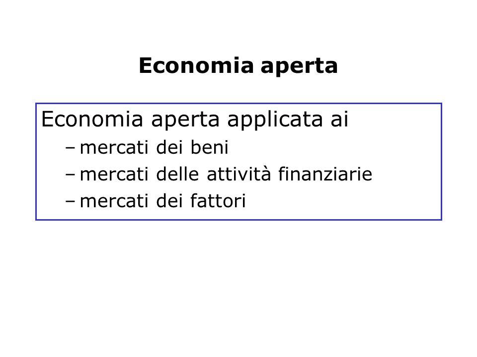 Blanchard, Scoprire la macroeconomia, vol. I, Il Mulino 2005 Capitolo 14. I mercati dei beni e i mercati finanziari in economia aperta 2 Economia aper