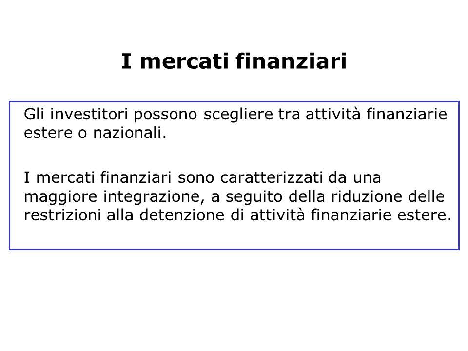 Blanchard, Scoprire la macroeconomia, vol. I, Il Mulino 2005 Capitolo 14. I mercati dei beni e i mercati finanziari in economia aperta 5 I mercati fin