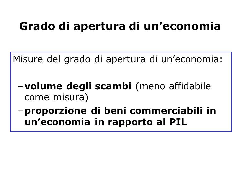 Blanchard, Scoprire la macroeconomia, vol. I, Il Mulino 2005 Capitolo 14. I mercati dei beni e i mercati finanziari in economia aperta 7 Misure del gr