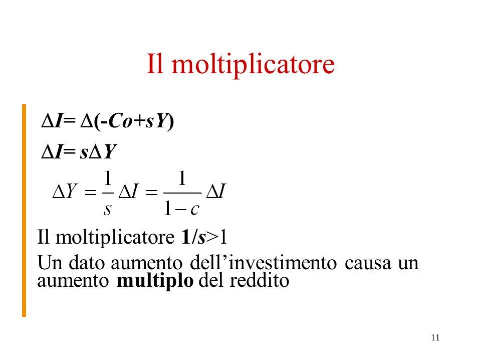 11 Il moltiplicatore I= (-Co+sY) I= s Y Il moltiplicatore 1/s>1 Un dato aumento dellinvestimento causa un aumento multiplo del reddito