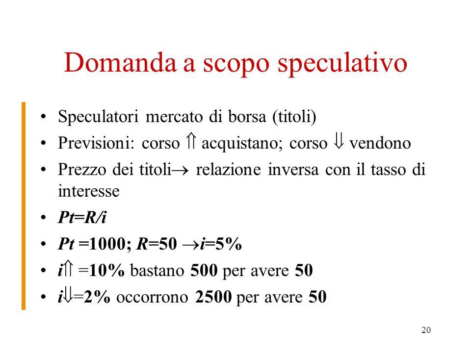 20 Domanda a scopo speculativo Speculatori mercato di borsa (titoli) Previsioni: corso acquistano; corso vendono Prezzo dei titoli relazione inversa con il tasso di interesse Pt=R/i Pt =1000; R=50 i=5% i =10% bastano 500 per avere 50 i =2% occorrono 2500 per avere 50