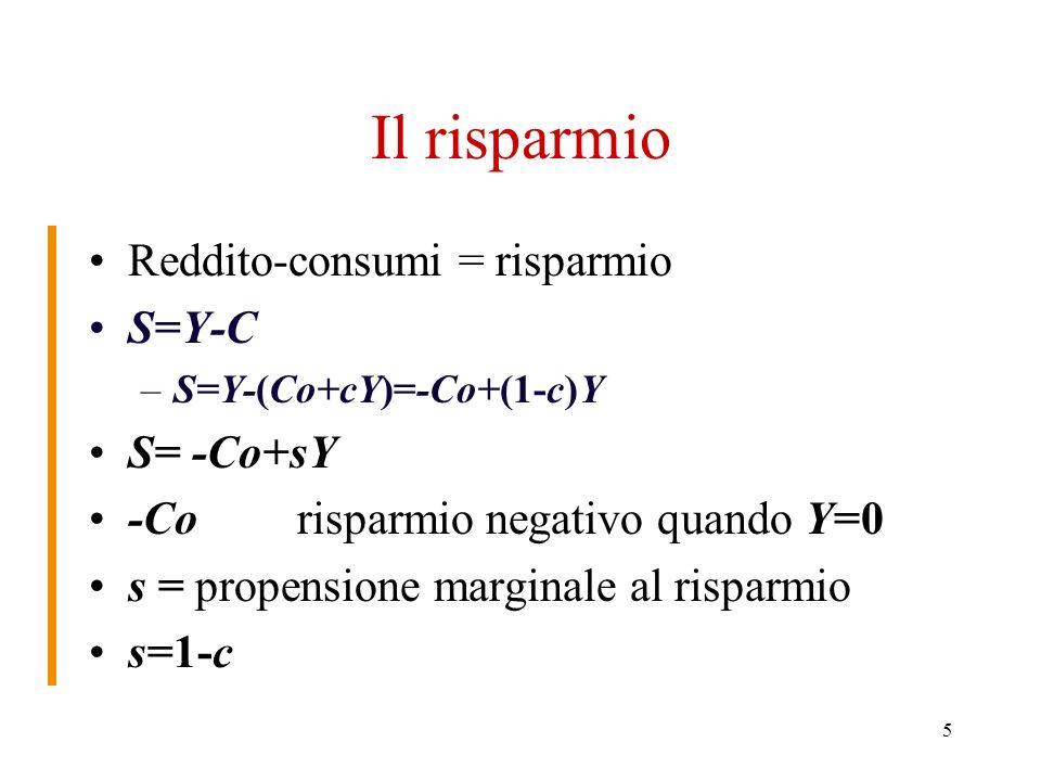5 Il risparmio Reddito-consumi = risparmio S=Y-C –S=Y-(Co+cY)=-Co+(1-c)Y S= -Co+sY -Corisparmio negativo quando Y=0 s = propensione marginale al risparmio s=1-c