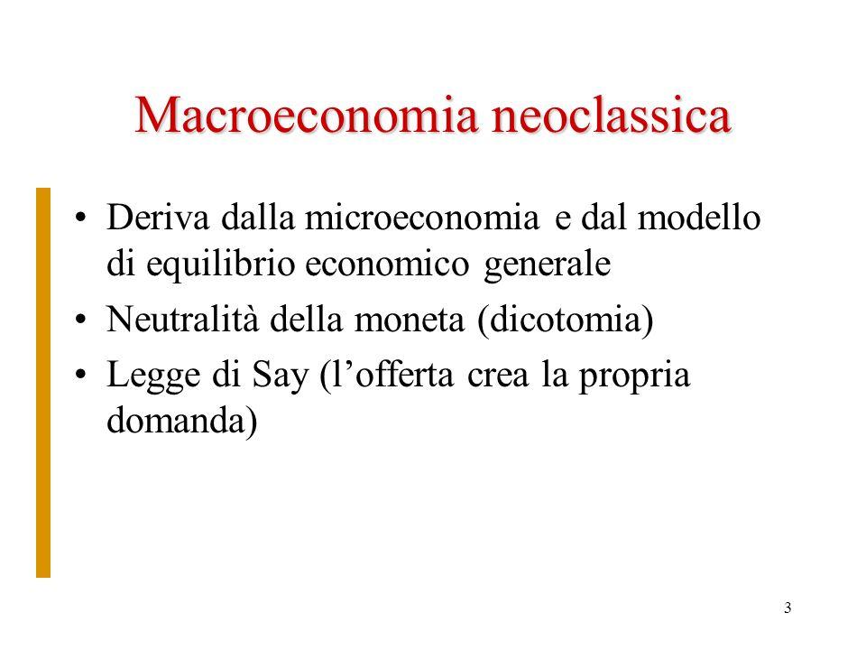 3 Macroeconomia neoclassica Deriva dalla microeconomia e dal modello di equilibrio economico generale Neutralità della moneta (dicotomia) Legge di Say