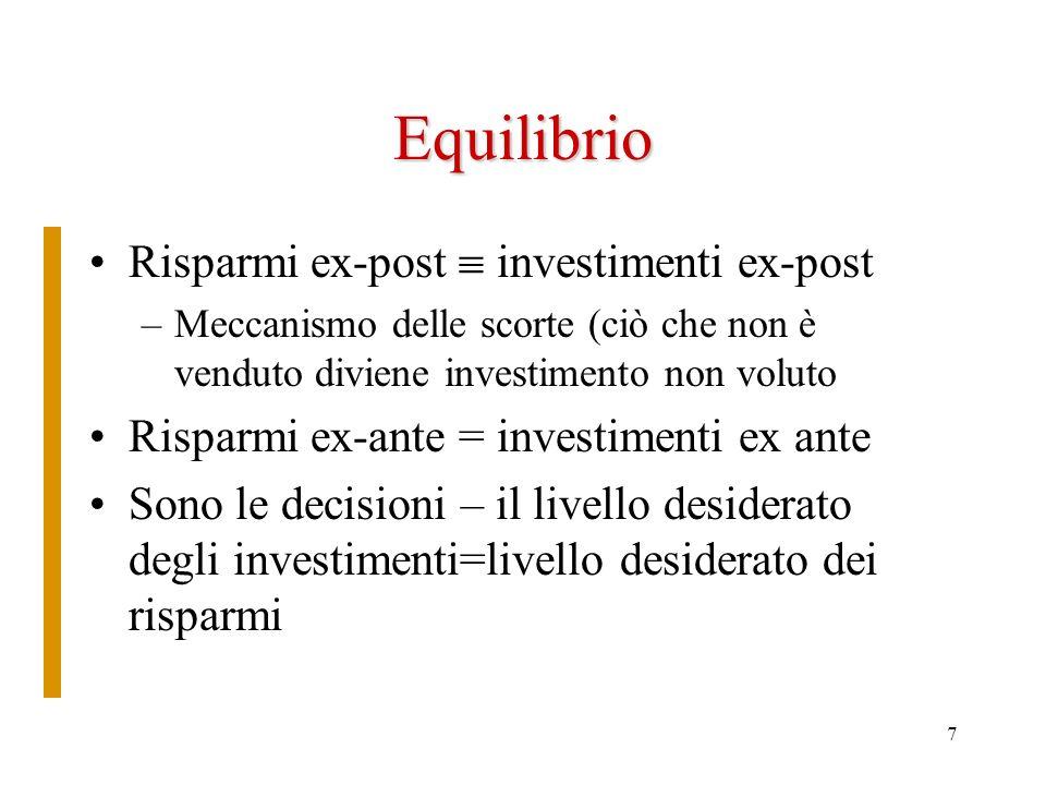 7 Equilibrio Risparmi ex-post investimenti ex-post –Meccanismo delle scorte (ciò che non è venduto diviene investimento non voluto Risparmi ex-ante =