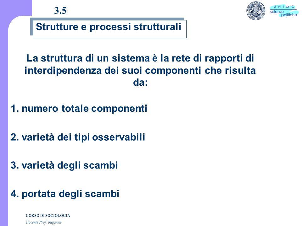 CORSO DI SOCIOLOGIA Docente Prof. Bugarini 3.5 Strutture e processi strutturali 2.