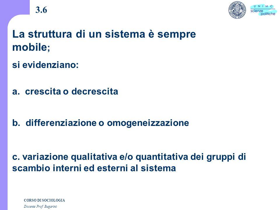 CORSO DI SOCIOLOGIA Docente Prof. Bugarini 3.6 a.