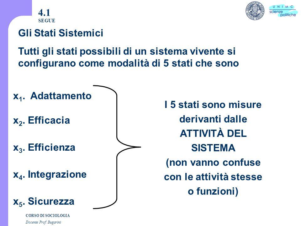 CORSO DI SOCIOLOGIA Docente Prof. Bugarini 4.1 SEGUE x 1.