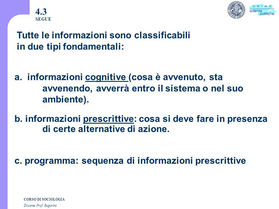 CORSO DI SOCIOLOGIA Docente Prof. Bugarini 4.3 SEGUE a.