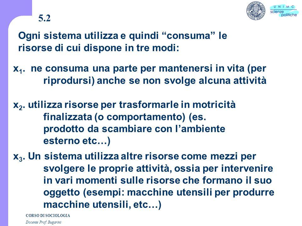 CORSO DI SOCIOLOGIA Docente Prof. Bugarini 5.2 x 1.