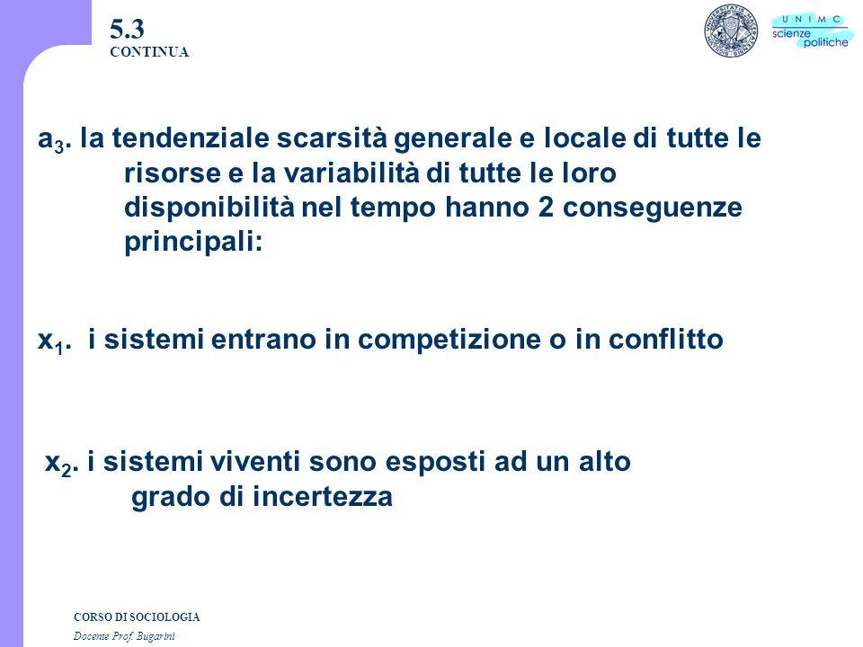 CORSO DI SOCIOLOGIA Docente Prof. Bugarini 5.3 CONTINUA x 1.