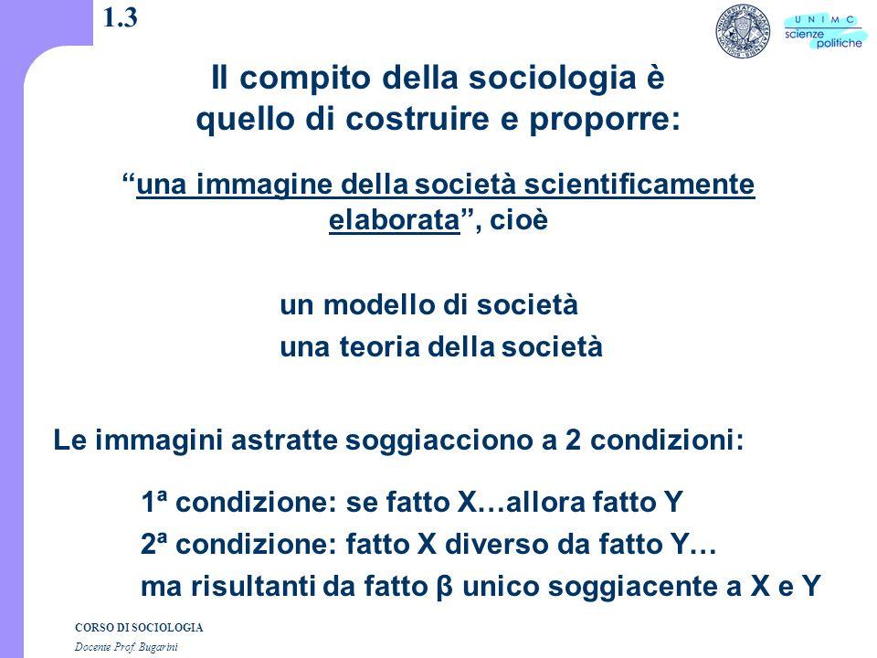 CORSO DI SOCIOLOGIA Docente Prof.Bugarini 4.2 x 1.