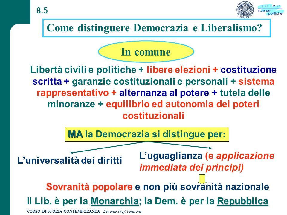 CORSO DI STORIA CONTEMPORANEA Docente Prof. Ventrone 8.5 Come distinguere Democrazia e Liberalismo.