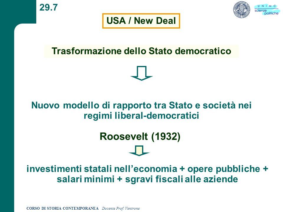 CORSO DI STORIA CONTEMPORANEA Docente Prof. Ventrone 29.7 USA / New Deal Trasformazione dello Stato democratico Nuovo modello di rapporto tra Stato e