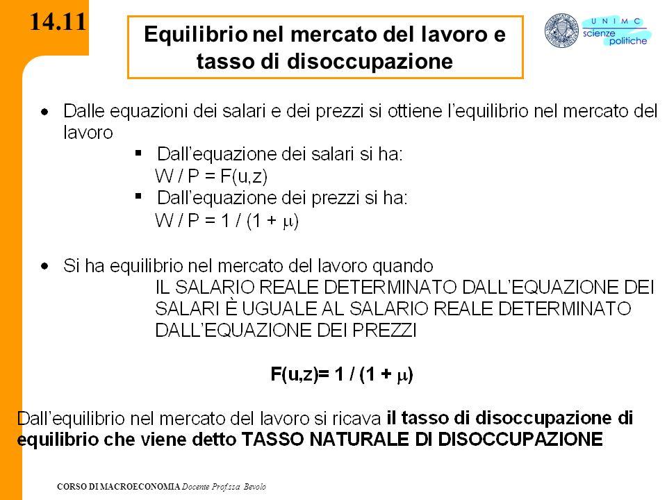 CORSO DI MACROECONOMIA Docente Prof.ssa Bevolo 14.11 Equilibrio nel mercato del lavoro e tasso di disoccupazione