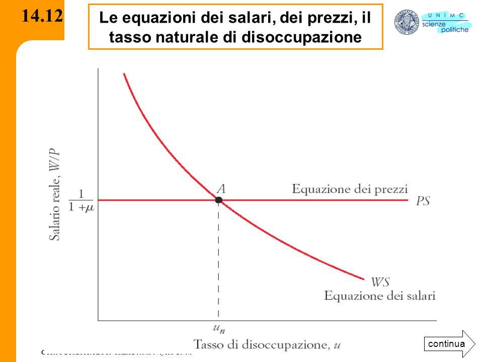 CORSO DI MACROECONOMIA Docente Prof.ssa Bevolo 14.12 Le equazioni dei salari, dei prezzi, il tasso naturale di disoccupazione continua