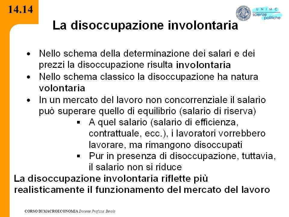 CORSO DI MACROECONOMIA Docente Prof.ssa Bevolo 14.14