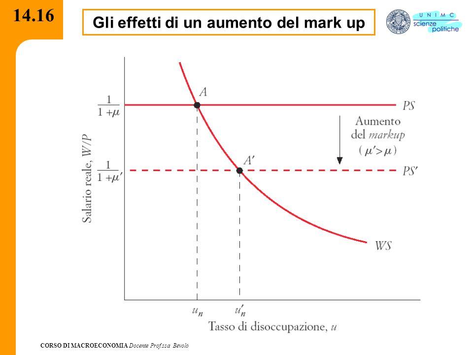 CORSO DI MACROECONOMIA Docente Prof.ssa Bevolo 14.16 Gli effetti di un aumento del mark up