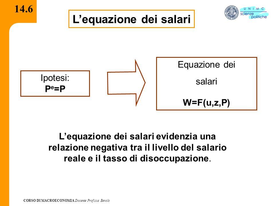 CORSO DI MACROECONOMIA Docente Prof.ssa Bevolo 14.6 Lequazione dei salari Lequazione dei salari evidenzia una relazione negativa tra il livello del sa