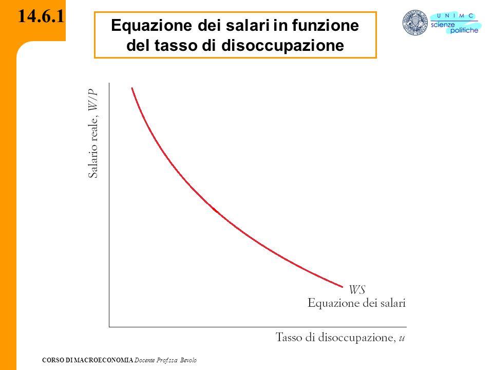 CORSO DI MACROECONOMIA Docente Prof.ssa Bevolo 14.15 Gli effetti di un aumento del sussidio di disoccupazione