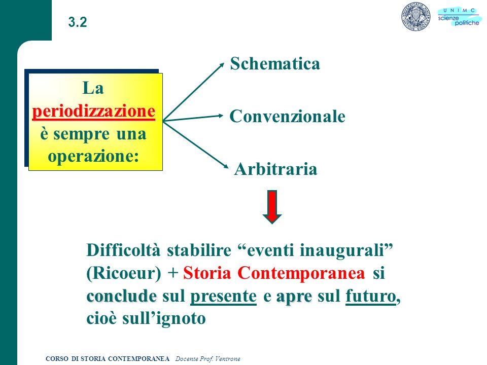 CORSO DI STORIA CONTEMPORANEA Docente Prof. Ventrone 3.2 periodizzazione La periodizzazione è sempre una operazione: Schematica Convenzionale Arbitrar