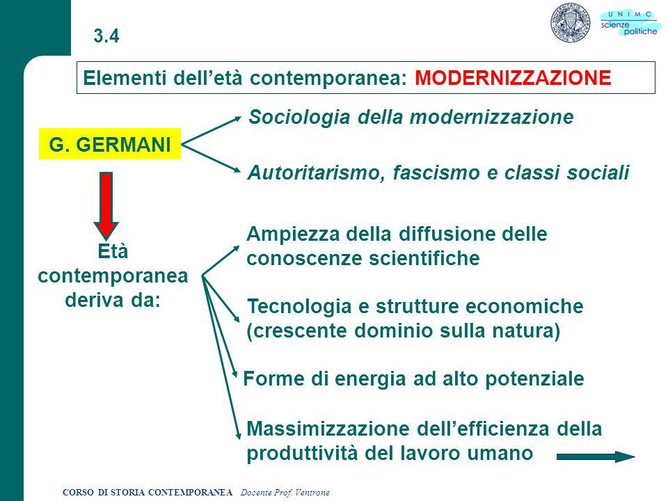 CORSO DI STORIA CONTEMPORANEA Docente Prof. Ventrone 3.4 Elementi delletà contemporanea: MODERNIZZAZIONE G. GERMANI Autoritarismo, fascismo e classi s