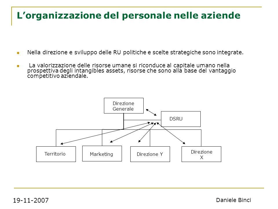19-11-2007 Daniele Binci Lorganizzazione del personale nelle aziende Nella direzione e sviluppo delle RU politiche e scelte strategiche sono integrate.