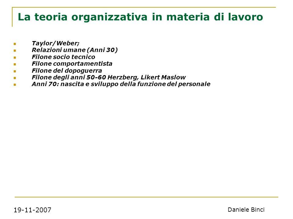 19-11-2007 Daniele Binci Agenda La teoria organizzativa in materia di lavoro La funzione Risorse Umane nellazienda Strumenti di organizzazione del lavoro