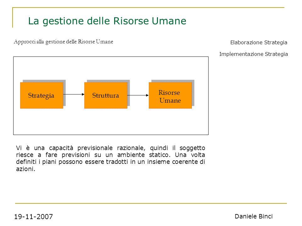 19-11-2007 Daniele Binci La gestione delle Risorse Umane StrategiaStruttura Risorse Umane Vi è una capacità previsionale razionale, quindi il soggetto riesce a fare previsioni su un ambiente statico.