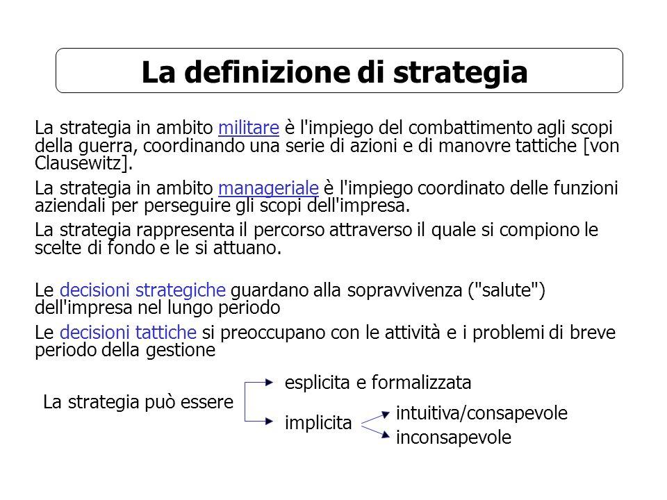 La definizione di strategia La strategia in ambito militare è l'impiego del combattimento agli scopi della guerra, coordinando una serie di azioni e d